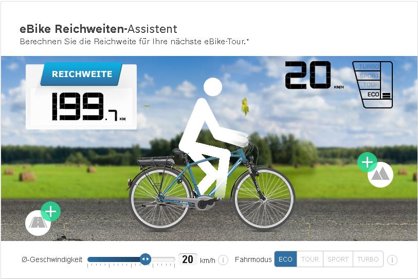 Bosch reichweiten Assistent